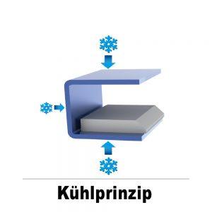 Kühlplatte Blue Tower